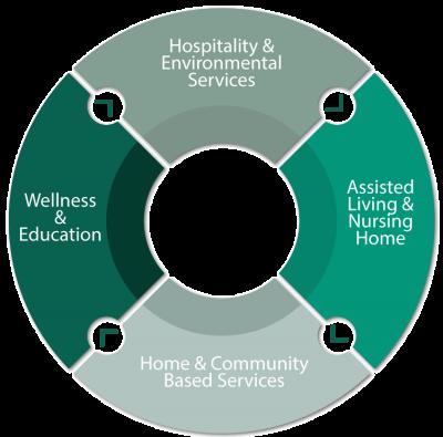 img-benefits-model